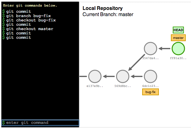 git merge - How to interactively (visually) resolve ...